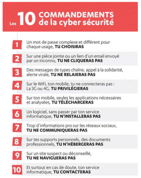 Les-10-commandements-de-la-cyber-securite